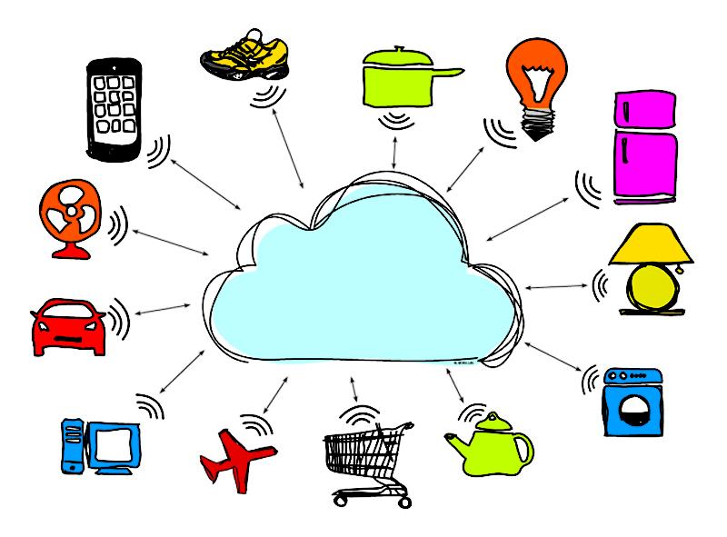 internet of things?w=772 part 2 a walk through internet of things (iot) basics internet of things diagram at virtualis.co